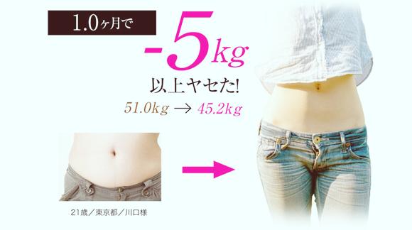 -5キロの事例