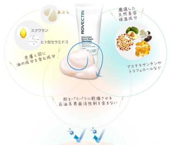 ロべクチンがついに日本でも発売